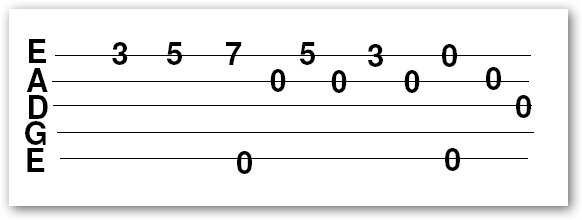 Various General Questions About Classical Guitar
